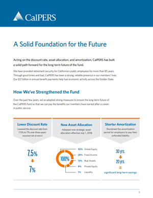 A Solid Foundation for the Future report